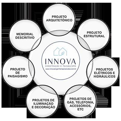 projetos-innova